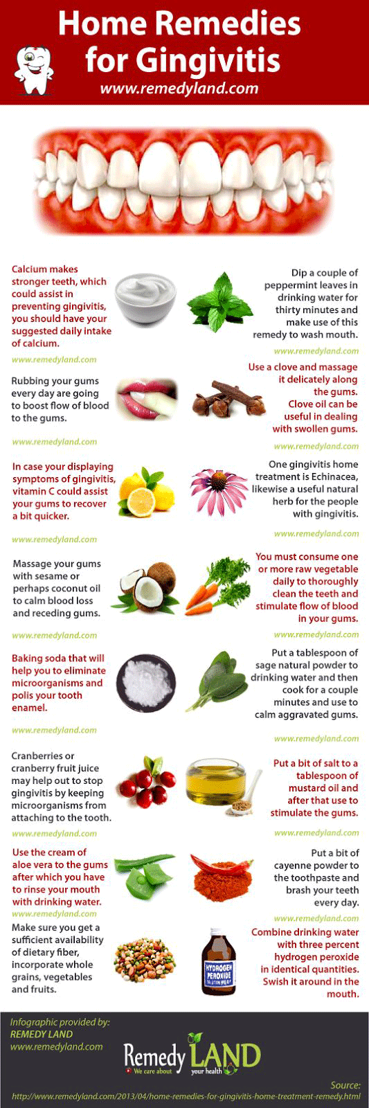 All Natural Remedy For Sore Gums