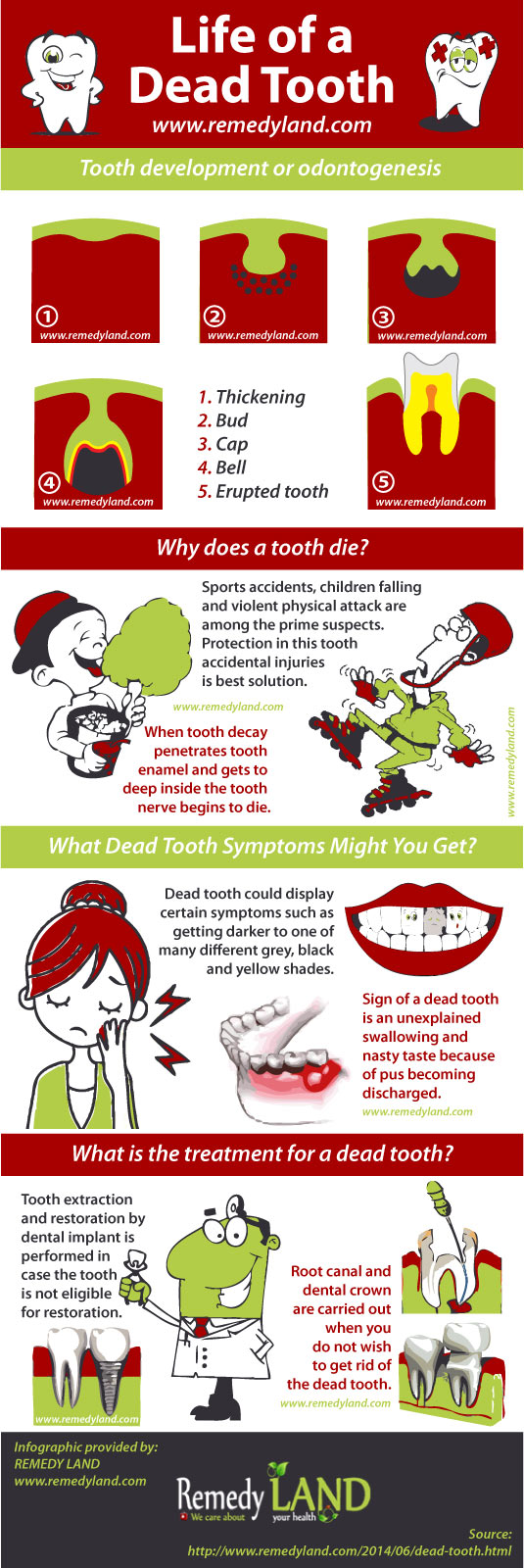 dead tooth infographic